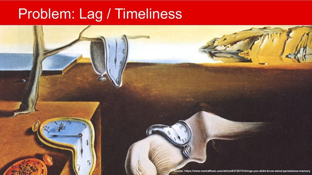 @mlfowler_ @Claranet Problem: Lag / Timeliness ...