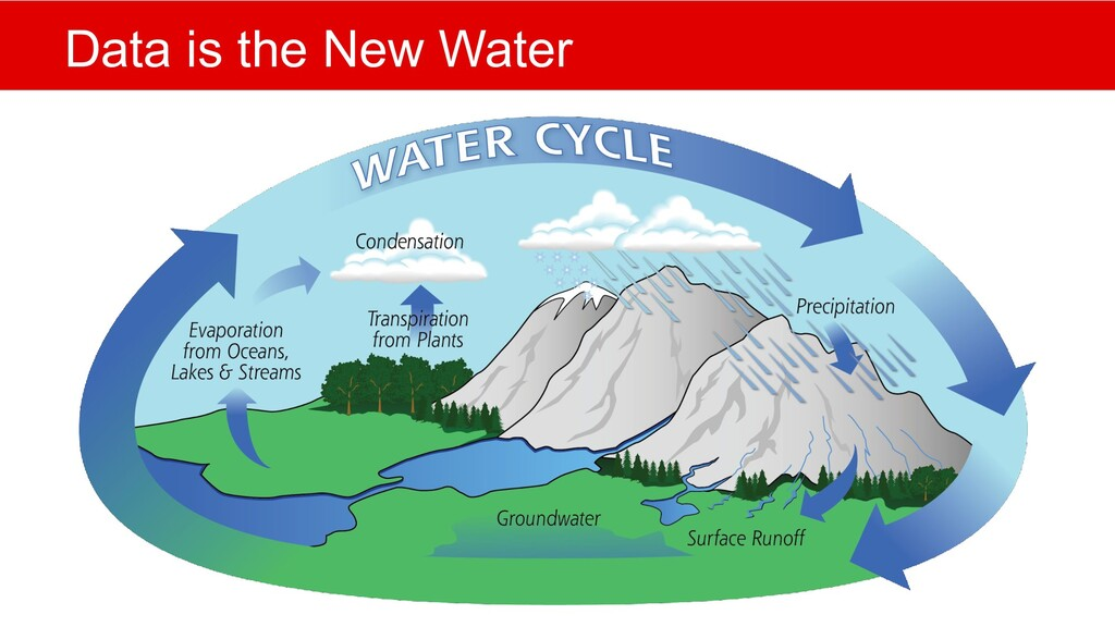 @mlfowler_ @Claranet Data is the New Water