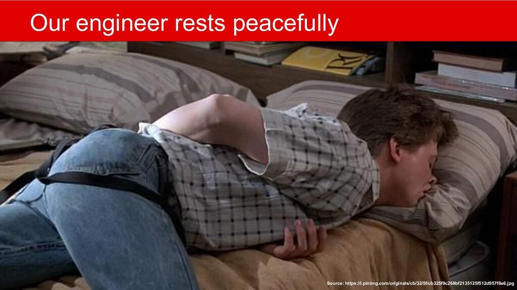 @mlfowler_ @Claranet Our engineer rests peacefu...