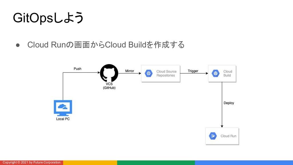 GitOpsしよう ● Cloud Runの画面からCloud Buildを作成する Copy...