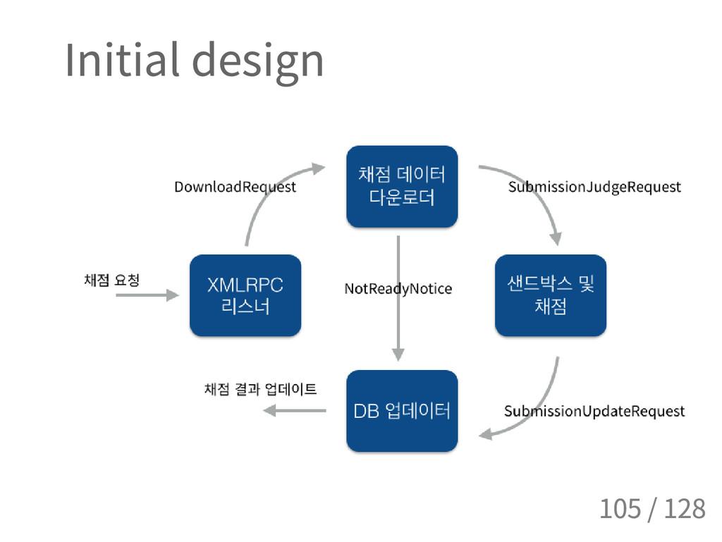 Initial design 105 / 128