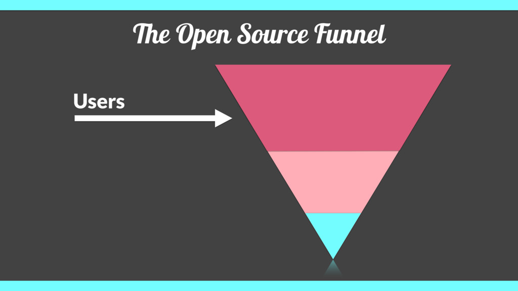 The Open Source Funnel Users
