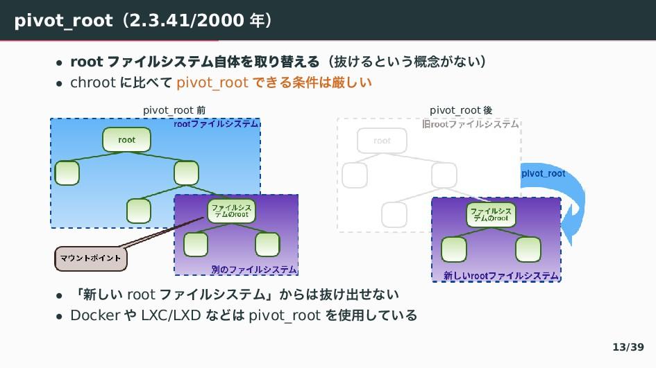pivot_rootʢ2.3.41/2000 ʣ • root ϑΝΠϧγεςϜࣗମΛऔΓସ...