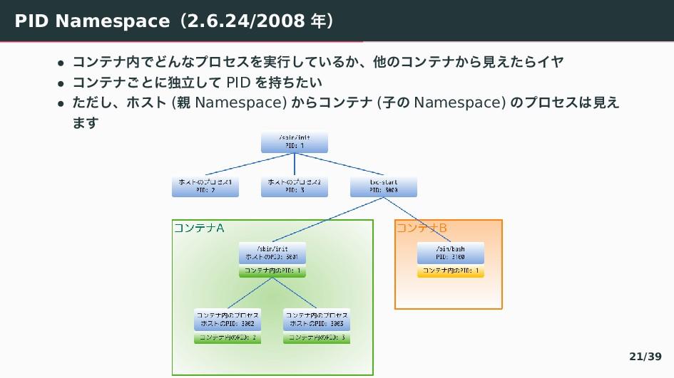 PID Namespaceʢ2.6.24/2008 ʣ • ぢアふべ〜〞え〟ゆ゜なとぇ࣮ߦ...