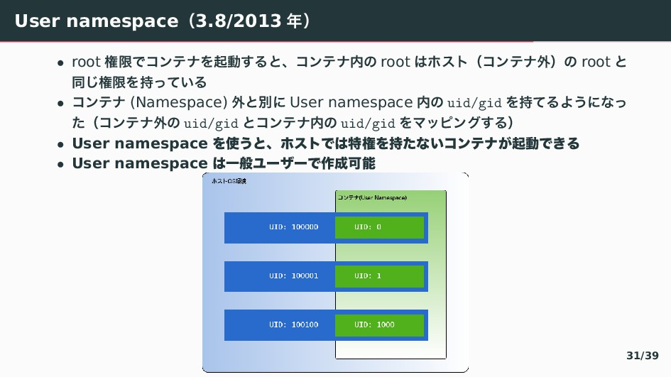 User namespaceʢ3.8/2013 ʣ • root ݖݶ〜ぢアふべぇىಈ『〝...