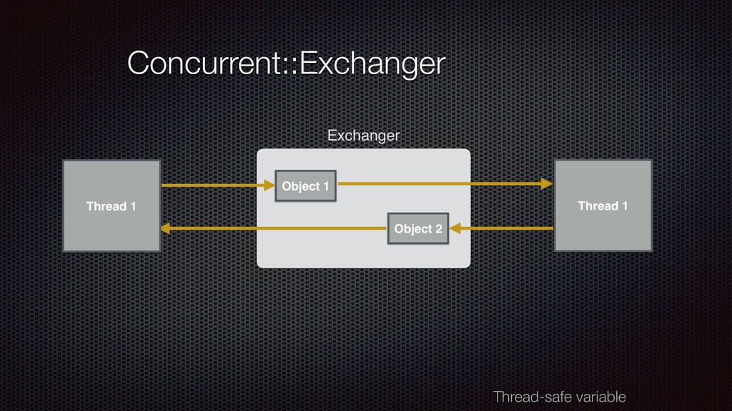 Concurrent::Exchanger Thread-safe variable Obje...