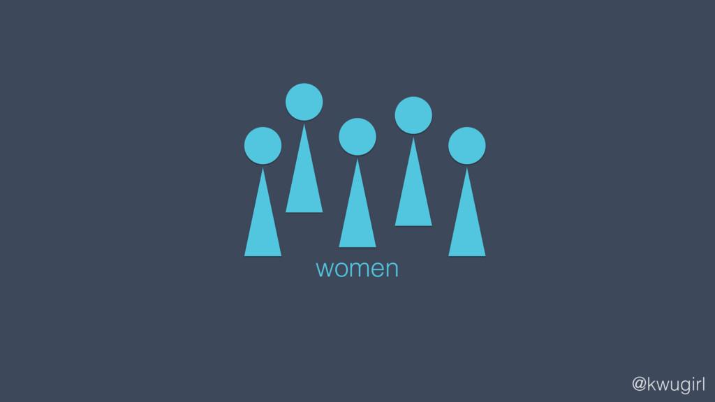 @kwugirl women