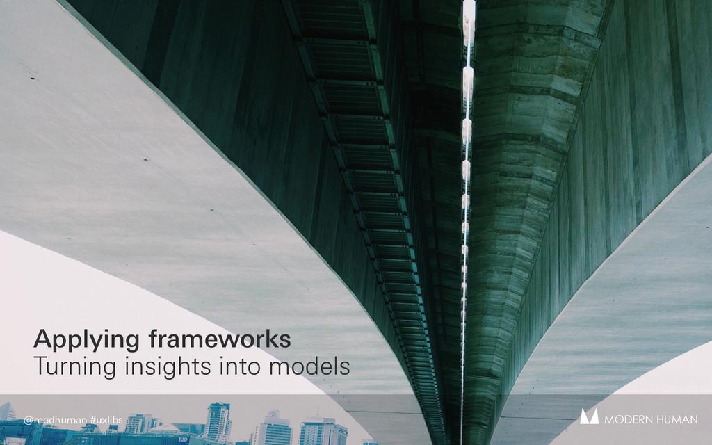 MODERN HUMAN Applying frameworks Turning insigh...