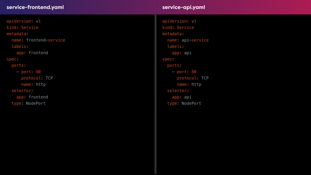 service-frontend.yaml apiVersion: v1 kind: Serv...
