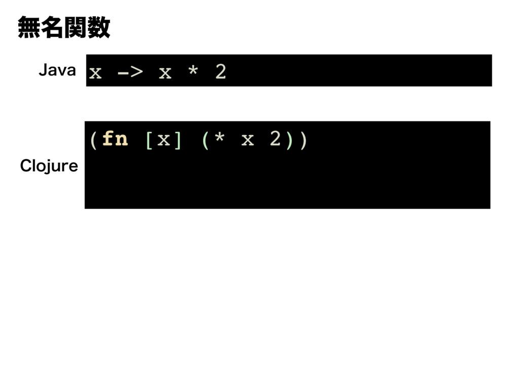 ແ໊ؔ x -> x * 2 +BWB (fn [x] (* x 2)) $MPKVSF