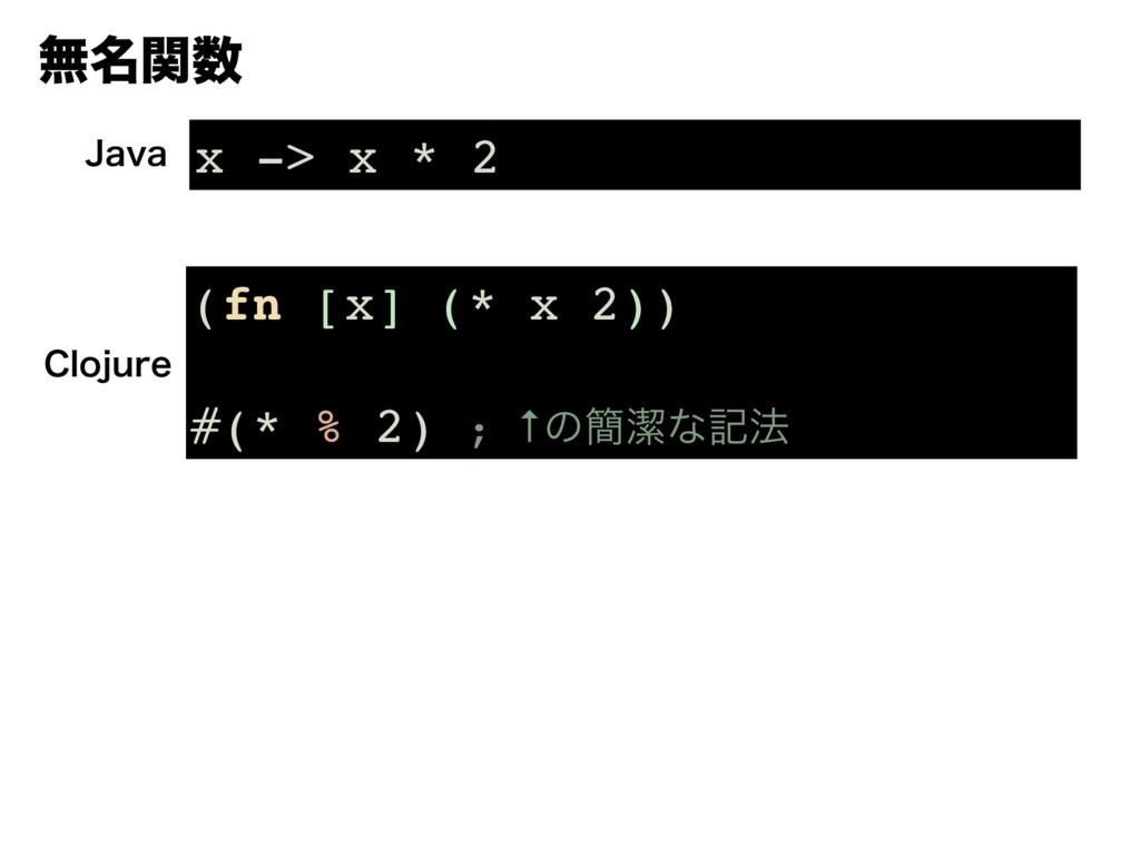 ແ໊ؔ x -> x * 2 +BWB (fn [x] (* x 2)) #(* % 2) ...