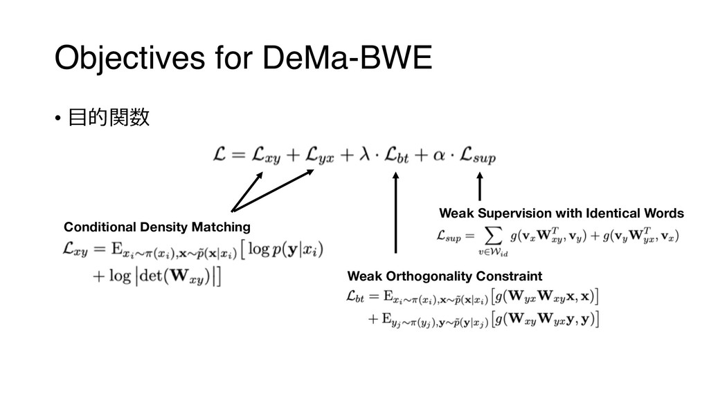 Objectives for DeMa-BWE •  Conditional Dens...