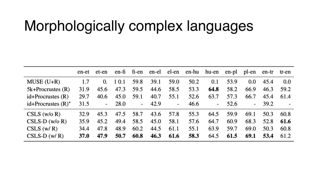 Morphologically complex languages
