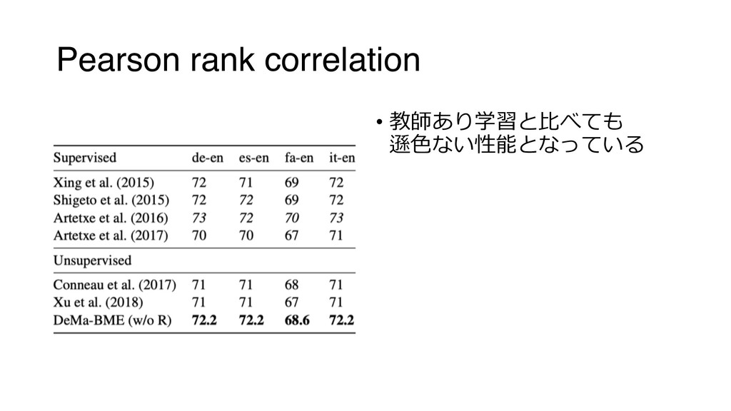 Pearson rank correlation •   ...