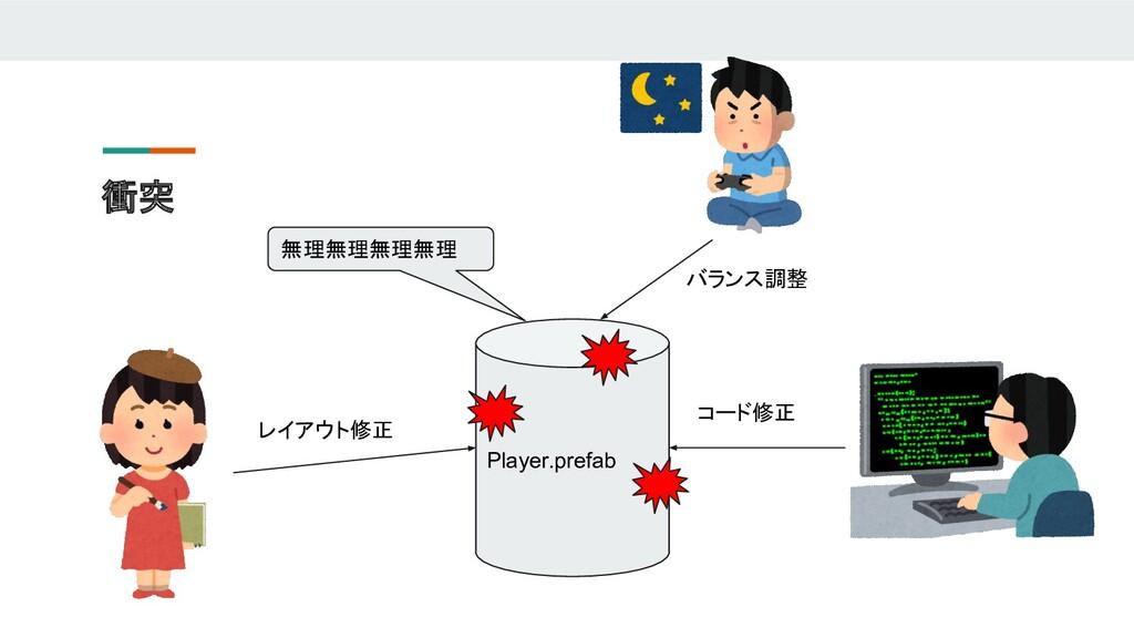 Player.prefab レイアウト修正 コード修正 バランス調整 無理無理無理無理 衝突