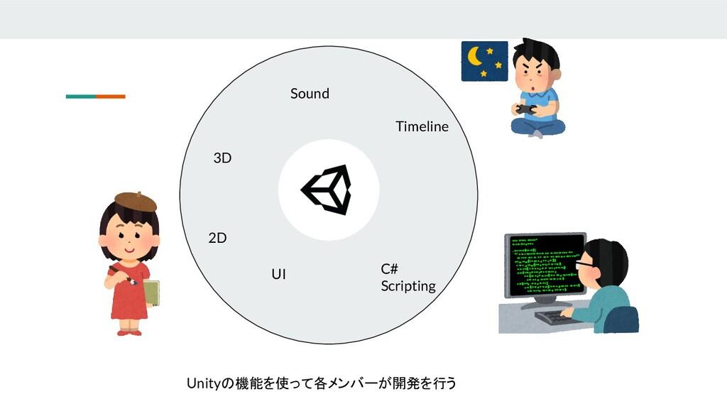 2D 3D C# Scripting Sound Timeline UI Unityの機能を使...