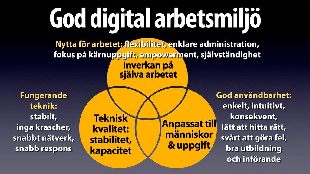 God digital arbetsmiljö God användbarhet: enkel...