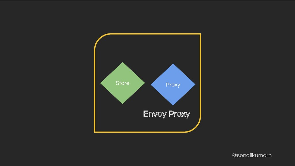 @sendilkumarn Store Proxy Envoy Proxy