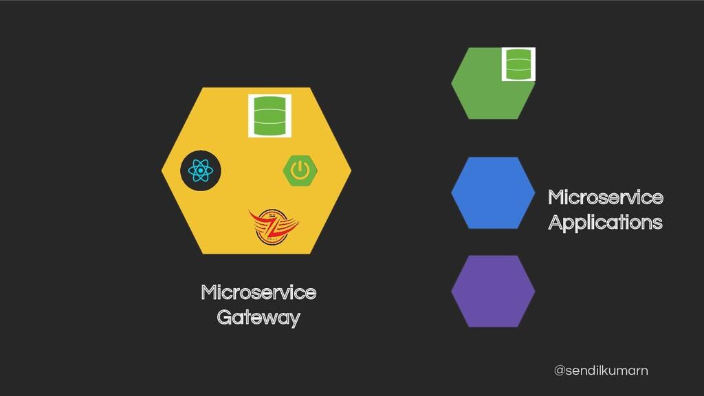 @sendilkumarn Microservice Gateway Microservice...
