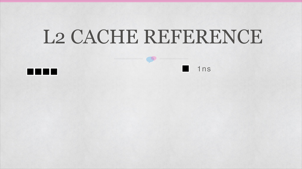 L2 CACHE REFERENCE 1ns