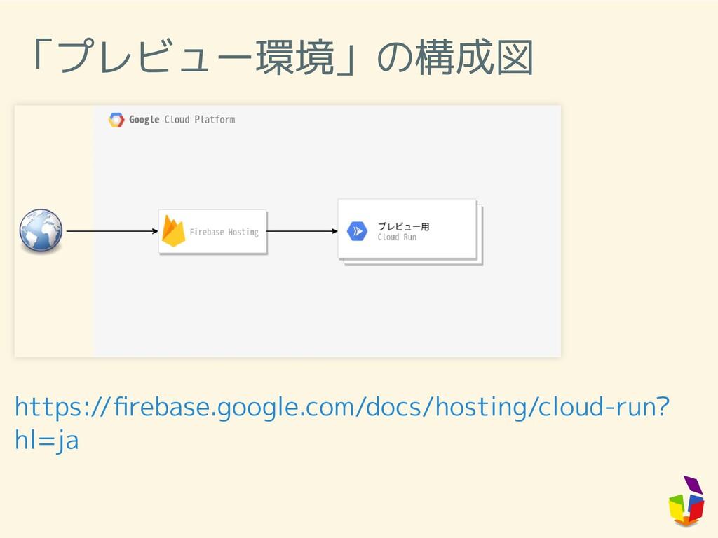 「プレビュー環境」の構成図 https://firebase.google.com/docs/h...
