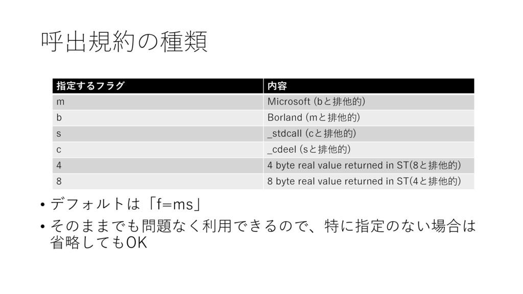 呼出規約の種類 指定するフラグ 内容 m Microsoft (bと排他的) b Borlan...