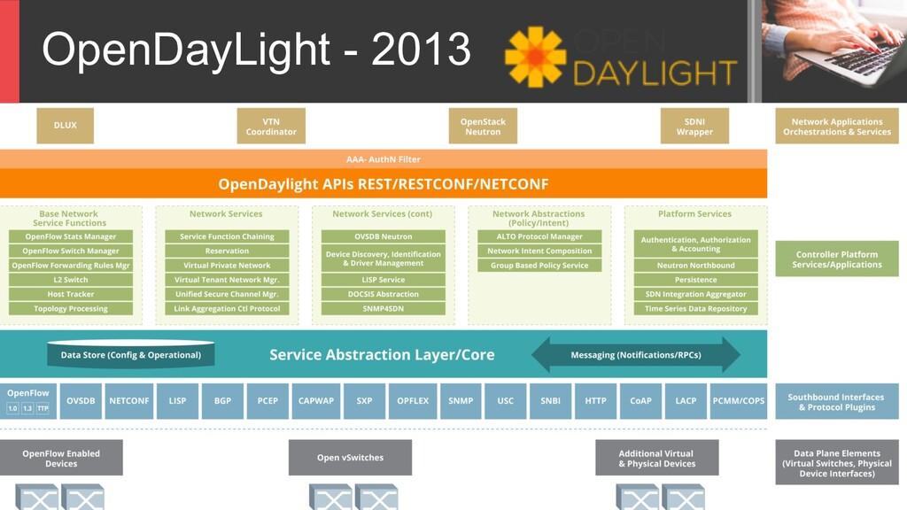 OpenDayLight - 2013