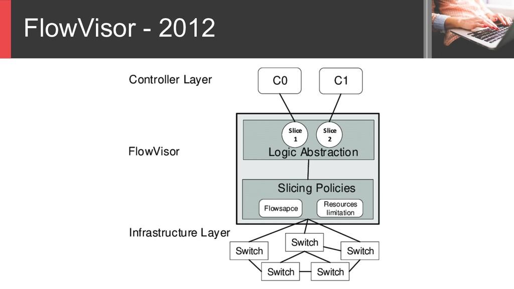 FlowVisor - 2012