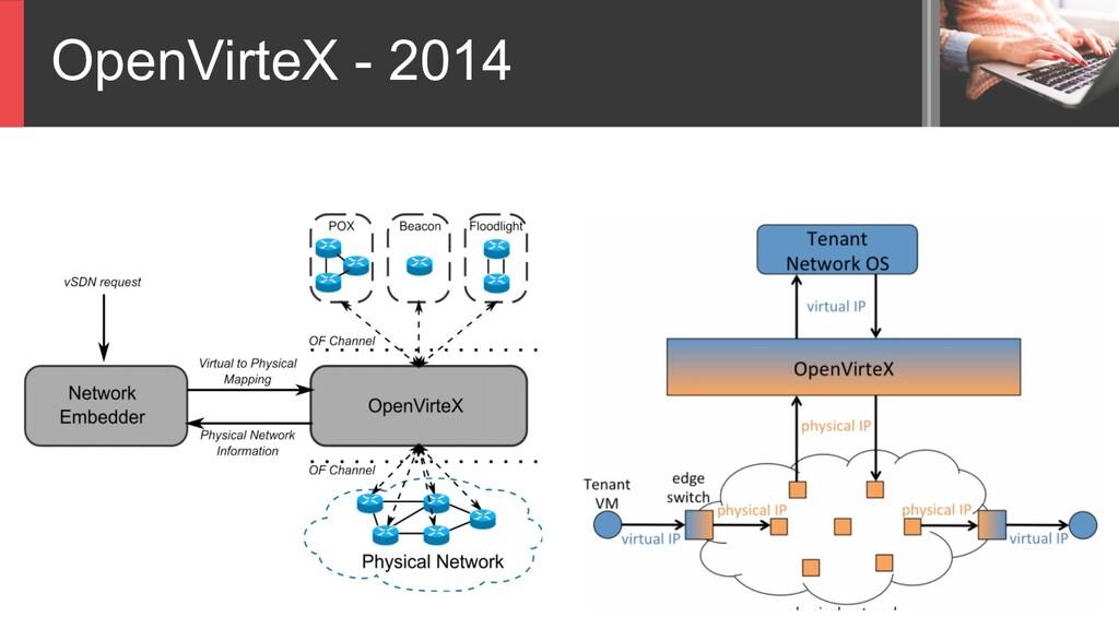 OpenVirteX - 2014