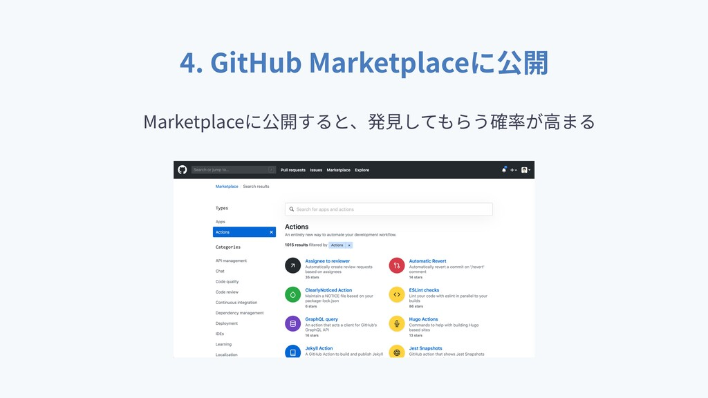 4. GitHub Marketplace Marketplace