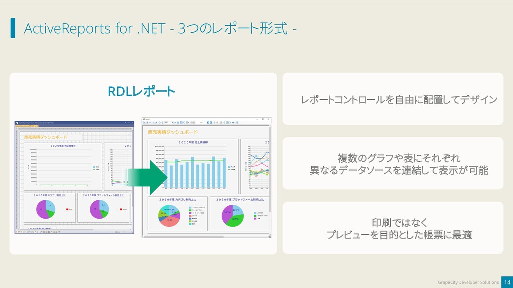 ActiveReports for .NET - 3つのレポート形式 - 14 GrapeCi...