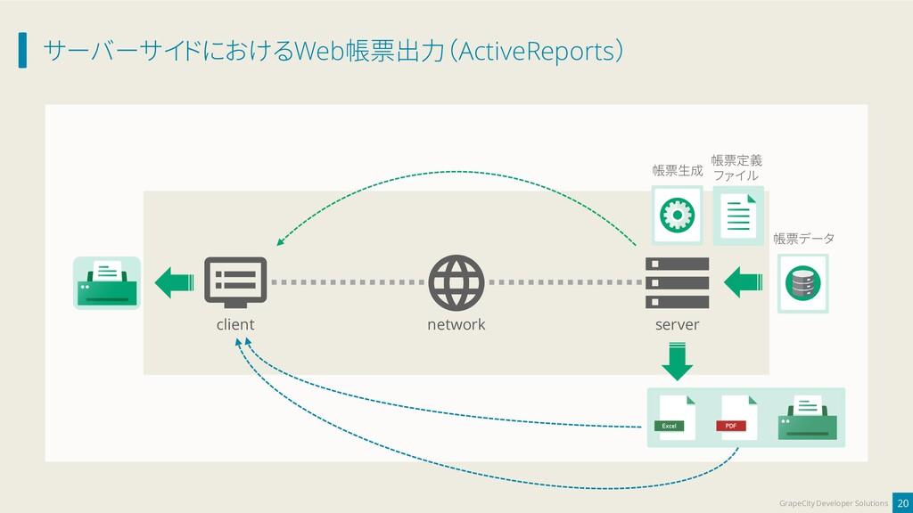 サーバーサイドにおけるWeb帳票出力(ActiveReports) 20 GrapeCity ...