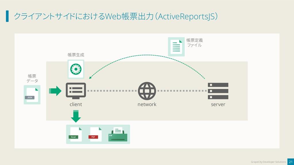 クライアントサイドにおけるWeb帳票出力(ActiveReportsJS) 21 GrapeC...