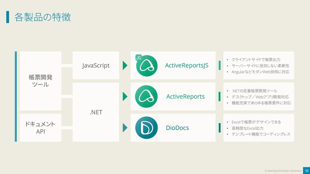 各製品の特徴 38 GrapeCity Developer Solutions JavaScr...