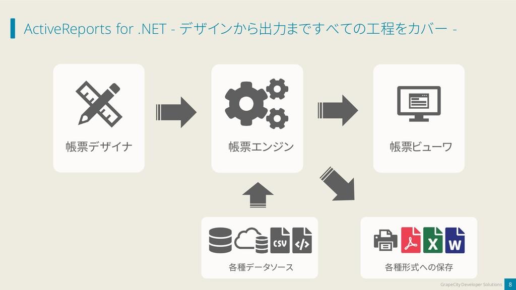 ActiveReports for .NET - デザインから出力まですべての工程をカバー -...