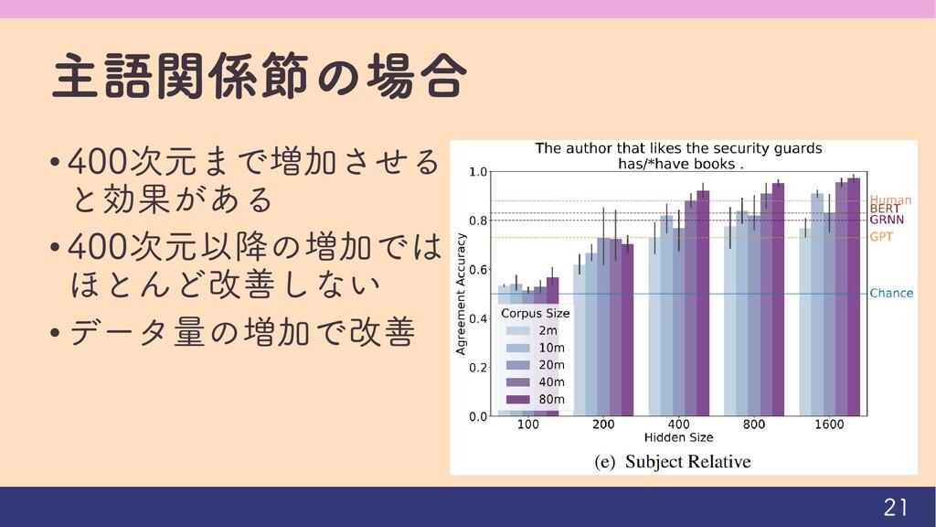 主語関係節の場合 • 400次元まで増加させる と効果がある • 400次元以降の増加では ほ...