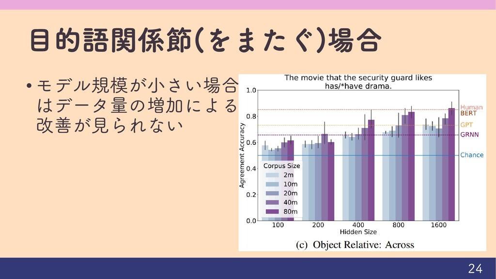 目的語関係節(をまたぐ)場合 • モデル規模が小さい場合 はデータ量の増加による 改善が見られ...