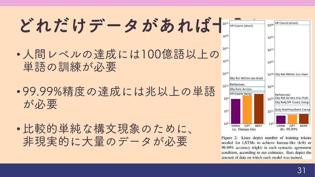 どれだけデータがあれば十分か • 人間レベルの達成には100億語以上の 単語の訓練が必要 • ...