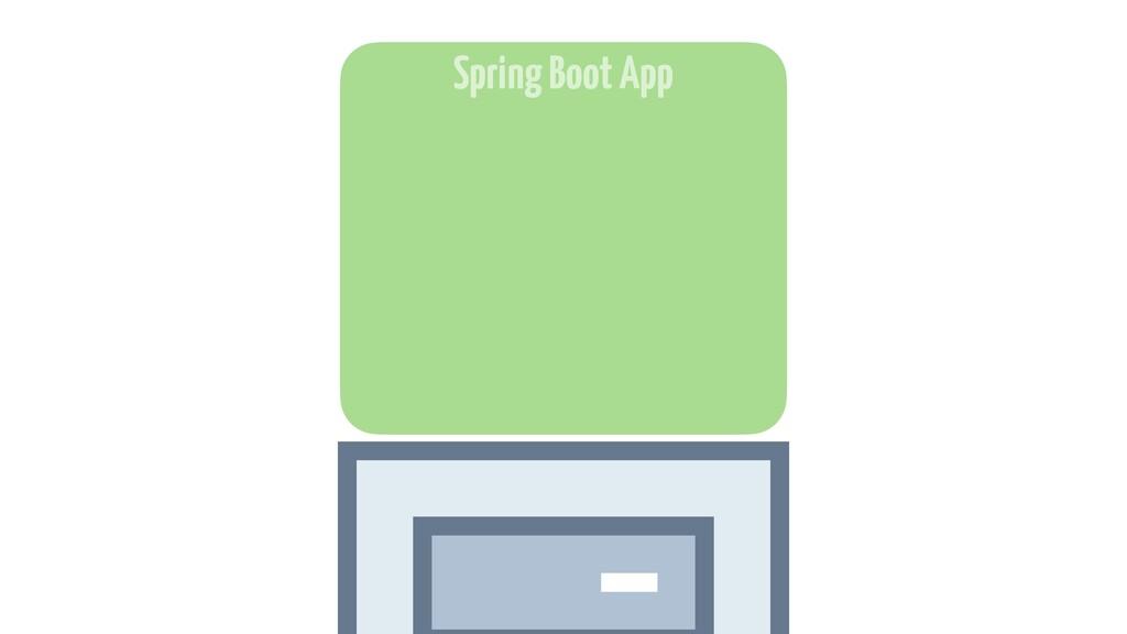 Spring Boot App