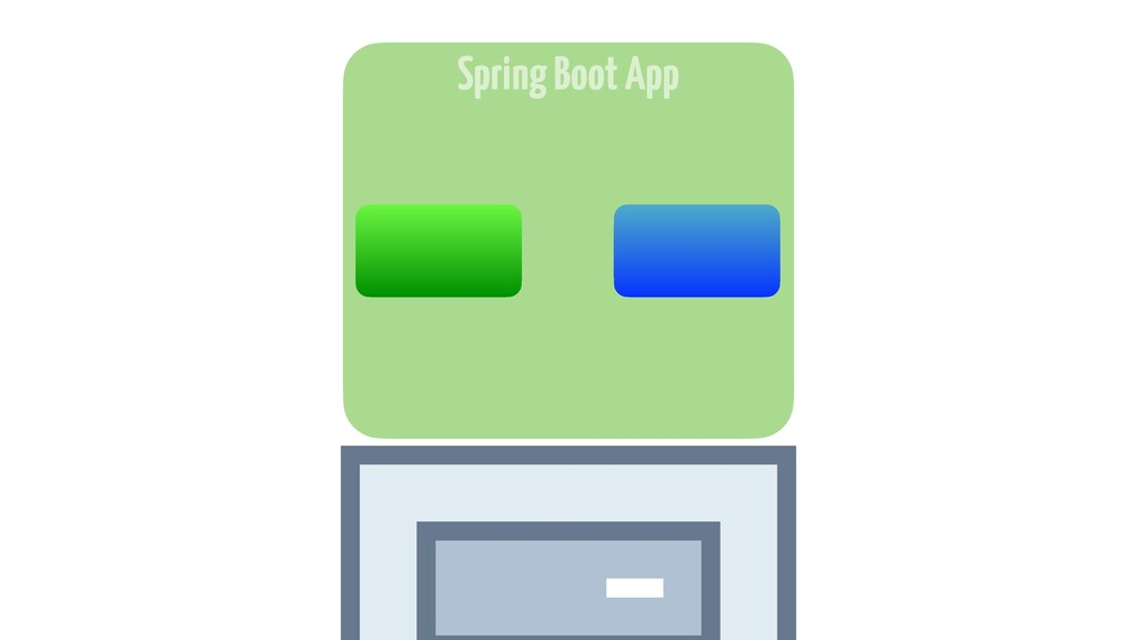 Spring Boot App Client Service