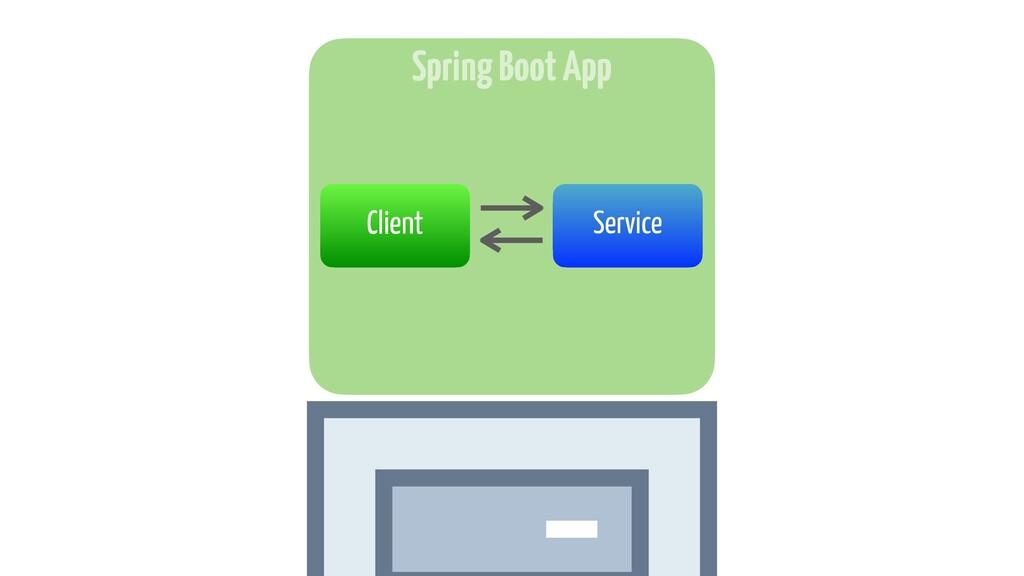 Spring Boot App Client Service Local Calls