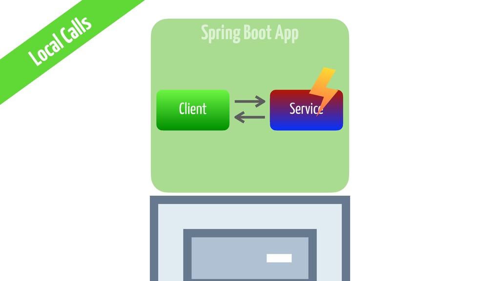 Spring Boot App Client Service Local Calls Mas ...