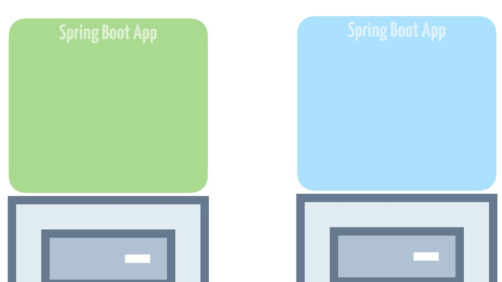 Spring Boot App Spring Boot App Client Service