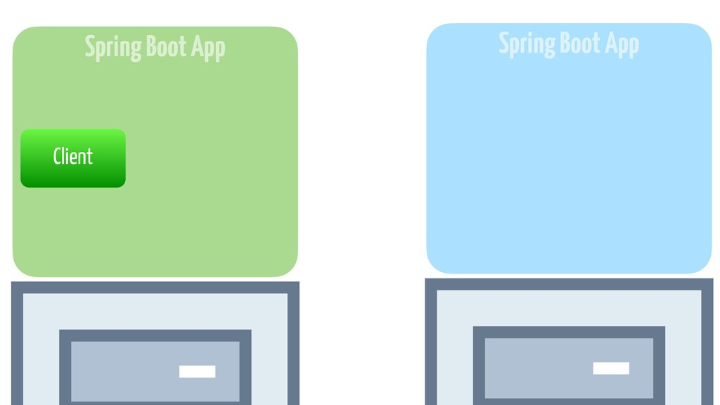 Spring Boot App Spring Boot App Client Service ...