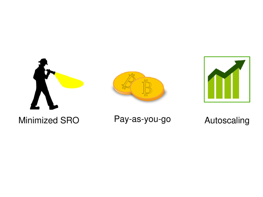 Autoscaling Minimized SRO Pay-as-you-go