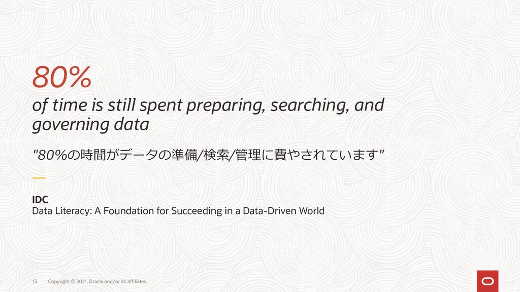 80% of time is still spent preparing, searching...