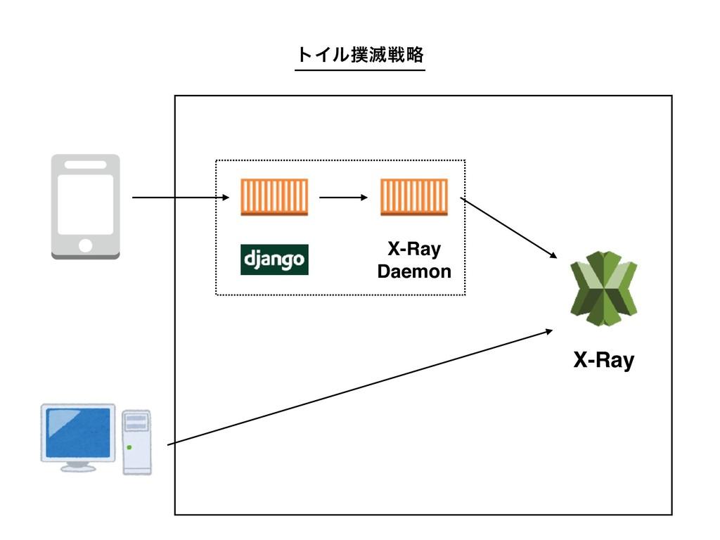 τΠϧ໓ઓུ X-Ray X-Ray Daemon