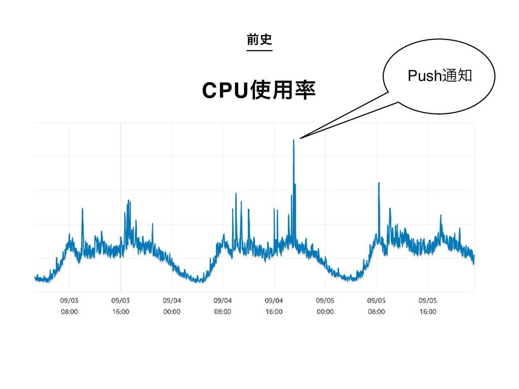 લ CPU༻ Push௨