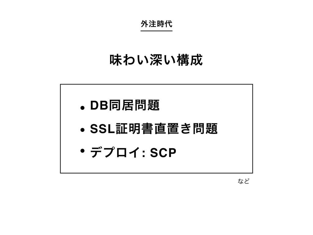֎ ຯΘ͍ਂ͍ߏ DBಉډ SSLূ໌ॻஔ͖ σϓϩΠ: SCP ͳͲ