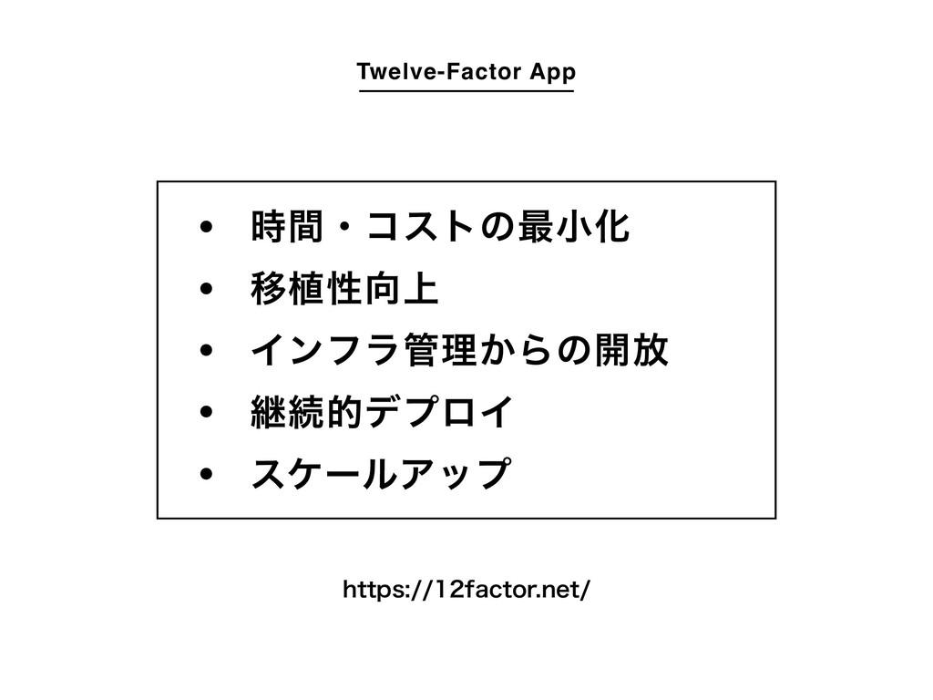 Twelve-Factor App ؒɾίετͷ࠷খԽ Ҡ২ੑ্ Πϯϑϥཧ͔Βͷ։์ ...